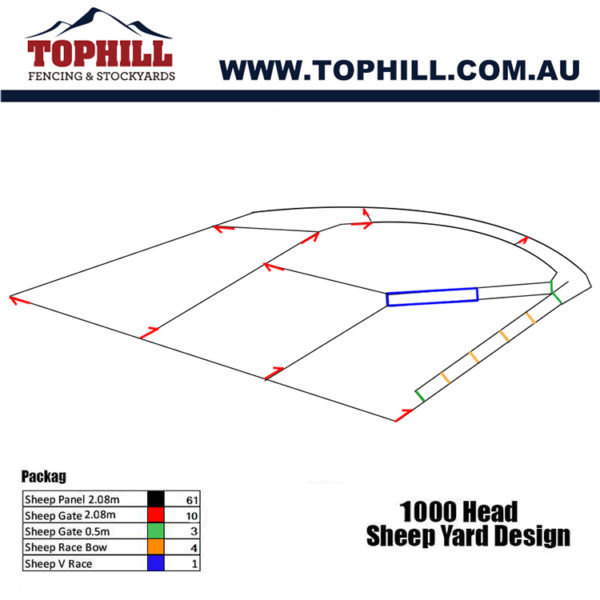 1000 Sheep Yard System