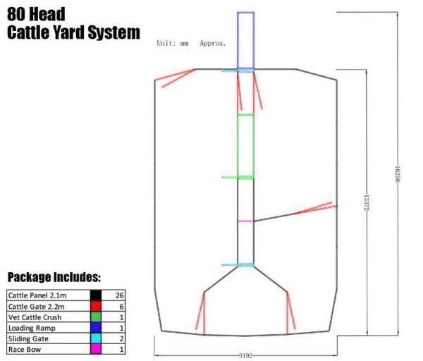 80 Head Cattle Yard System