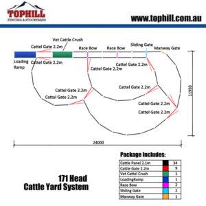 171 HEAD Cattle Yard