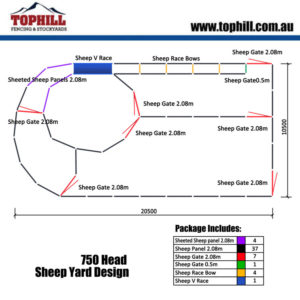 750 HEAD SHEEP YARD DESIGN