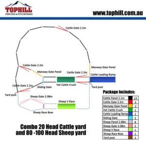 Combo 20 Head Cattle yard and 80 -100 Head Sheep yard