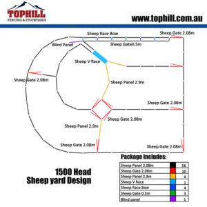 1500 Head sheep yard design